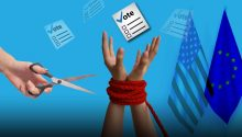 US and the EU: Sanctions for Elections